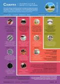 Cleartex melegburkolatok és szennyfogó rendszerek