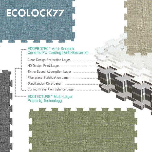 Oneflor ECOLOCK77 moduláris PVC burkolat szerkezet